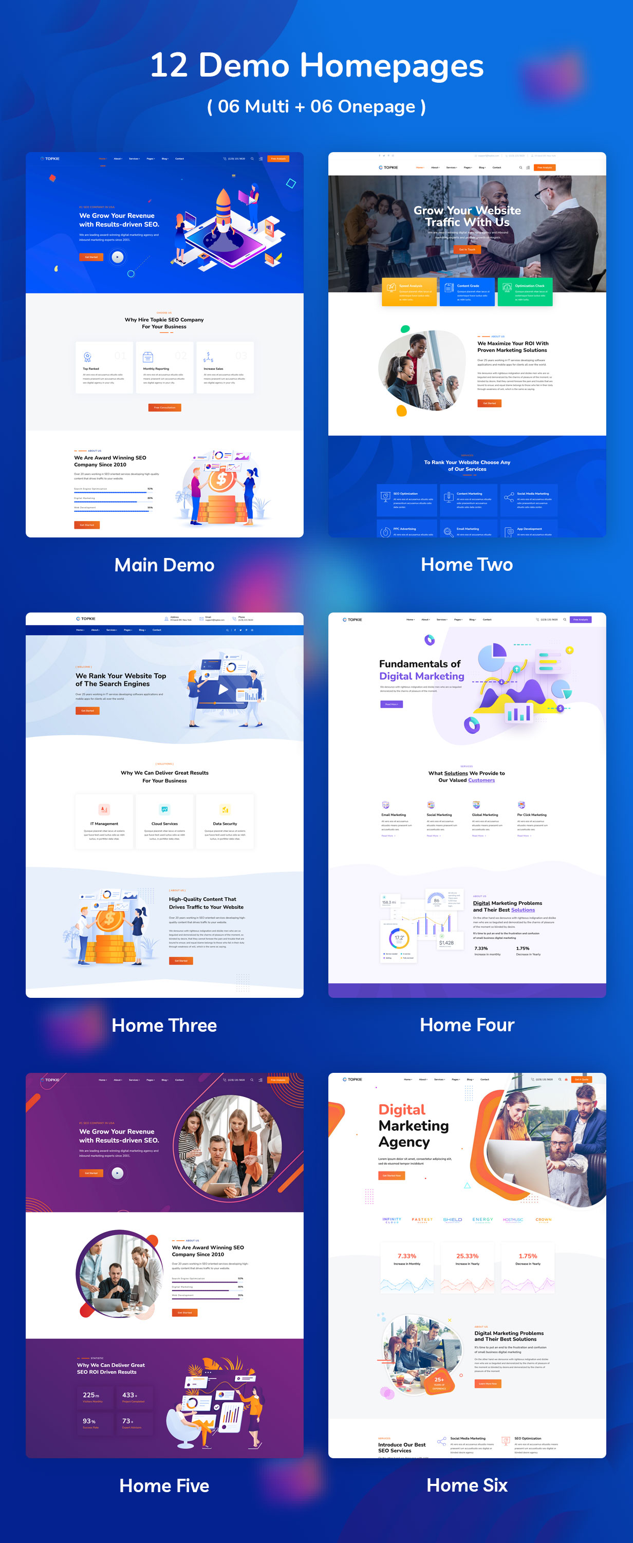 topkie - SEO Marketing HTML Template